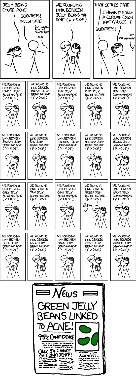 _images/xkcd-significant.png